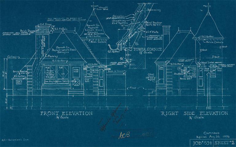 CWI-blueprint