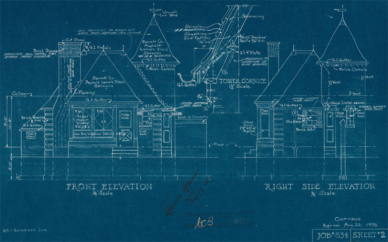 CWI-blueprint